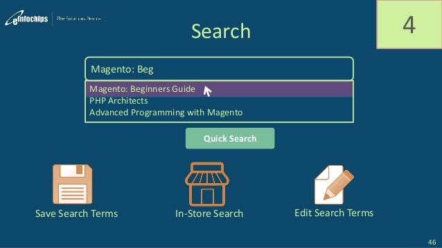 Search 4 Magento: Beg Magento: Beginners Guide PHP Architects Advanced Programming with Magento Quick Search Save Search T...