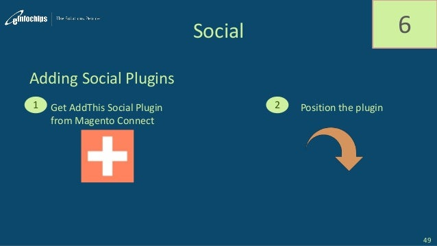Social 6 1 Get AddThis Social Plugin from Magento Connect 2 Position the plugin Adding Social Plugins 49