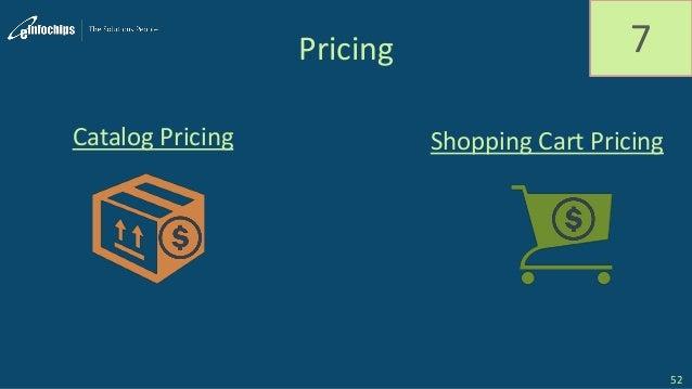 Pricing 7 Catalog Pricing Shopping Cart Pricing 52