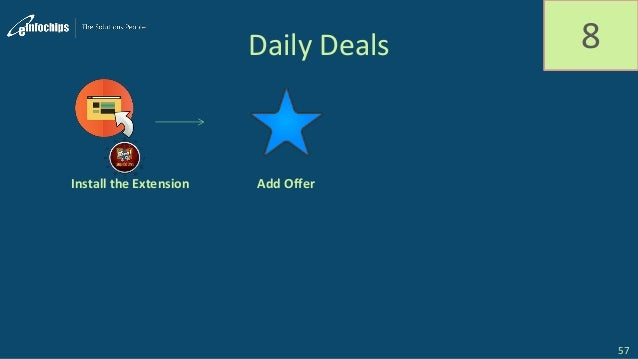 Daily Deals 8 Install the Extension Add Offer 57