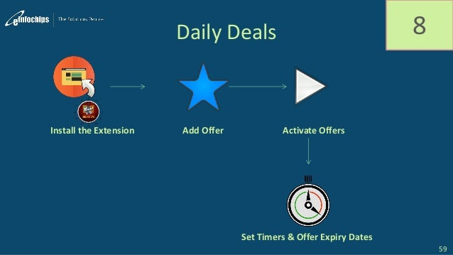 Daily Deals 8 Install the Extension Set Timers & Offer Expiry Dates Add Offer Activate Offers 59