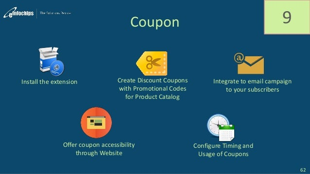 Coupon 9 Install the extension Create Discount Coupons with Promotional Codes for Product Catalog Integrate to email campa...