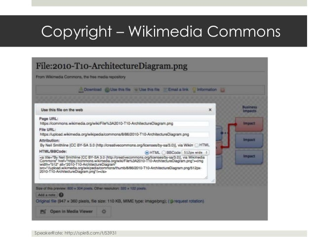 Information Architecture Wikipedia Edit-a-Thon: Training Guide