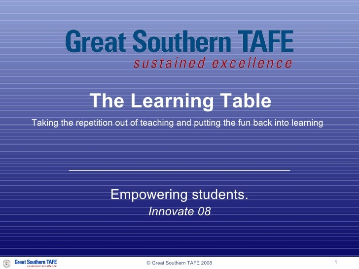 The Learning Table Empowering students. Innovate 08 © Great Southern TAFE 2008 Taking the repetition out of teaching and p...