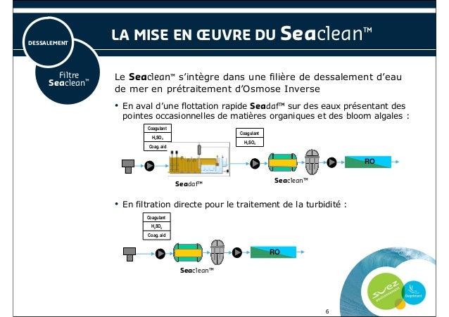 dessalement de l eau de mer par osmose inverse pdf