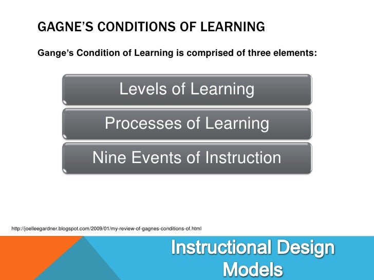 gagnes nine events An excellent article, gagne's nine events of instruction is provided by the northern illinois university faculty development and instructional design center.