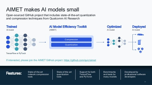 28 28 AIMET makes AI models small Open-sourced GitHub project that includes state-of-the-art quantization and compression ...