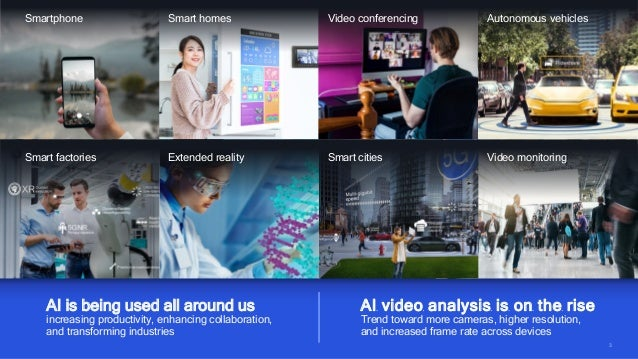 3 3 Video monitoring Extended reality Smart cities Smart factories Autonomous vehicles Video conferencing Smart homes Smar...