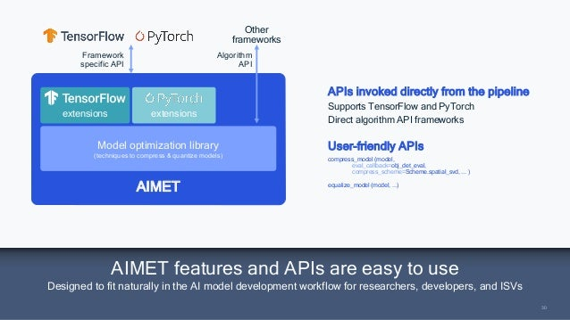 30 30 APIs invoked directly from the pipeline Supports TensorFlow and PyTorch Direct algorithm API frameworks User-friendl...