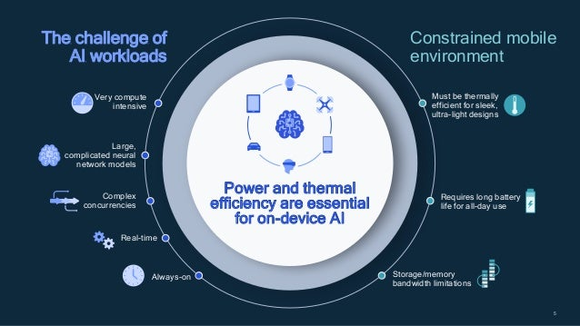 5 5 Power and thermal efficiency are essential for on-device AI The challenge of AI workloads Constrained mobile environme...