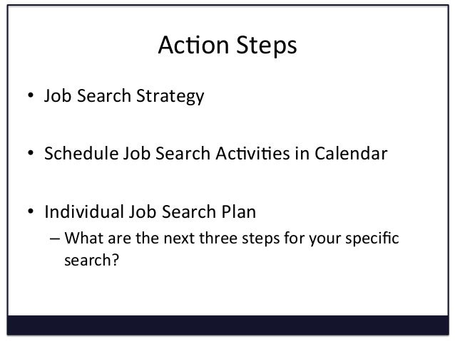 job search plan of action