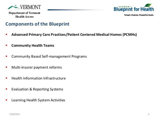 Vermont blueprint for health community system of health samuelsonstatevt 2 malvernweather Images