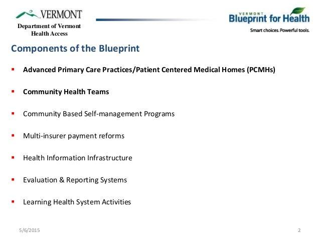 Vermont blueprint for health community system of health samuelsonstatevt 2 malvernweather Gallery