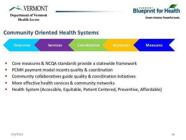 Vermont blueprint for health community system of health payments 26 department of vermont health malvernweather Images