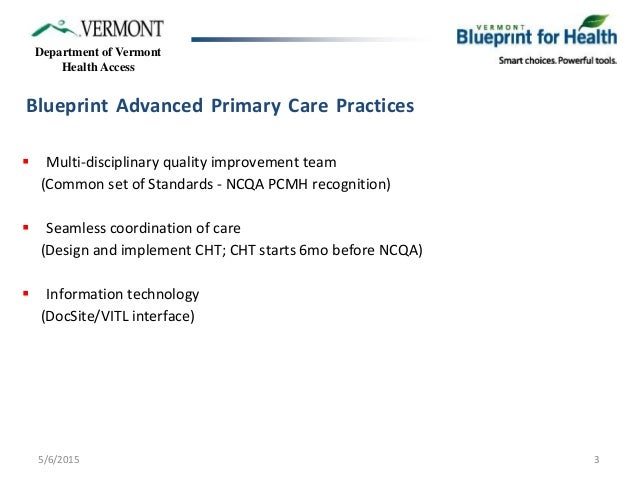 Vermont blueprint for health community system of health health system activities 3 malvernweather Images
