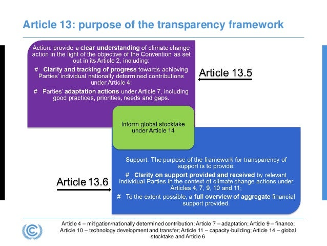 Article 13: purpose of the transparency framework Article 4 – mitigation/nationally determined contribution; Article 7 – a...