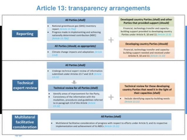 Article 13: transparency arrangements