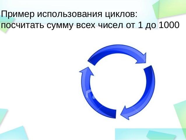 Presentation lab3-sem3-c++ Slide 2