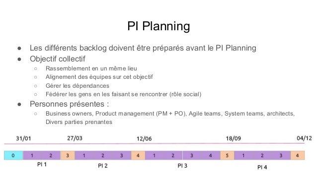PI Planning - exemple d'agenda