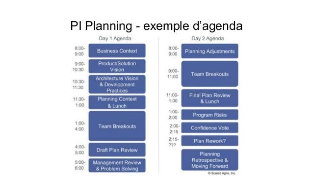 PI Planning