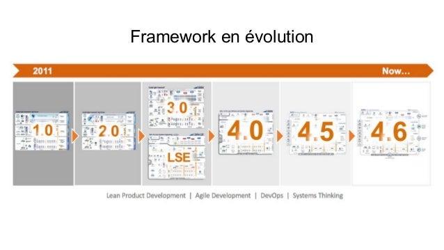 Les Z'ApéroTech Toulouse #2 - Présentation de l'agilité à l'échelle