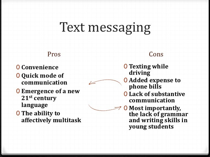 Is Texting Killing the English Language?