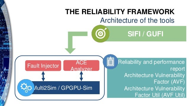 Multi-faceted Microarchitecture Level Reliability