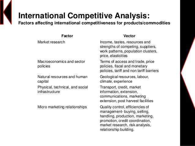 factors affecting adoption marketing strategies in 825 factors affecting diffusion of innovation/adoption process: triggers and barriers 826 the profile of a consumer diffusion process, and the rate of adoption are relative advantage, compatibility, complexity, trialability peter, pj and olson, jc, consumer behavior and marketing strategy, seventh edition 2005.