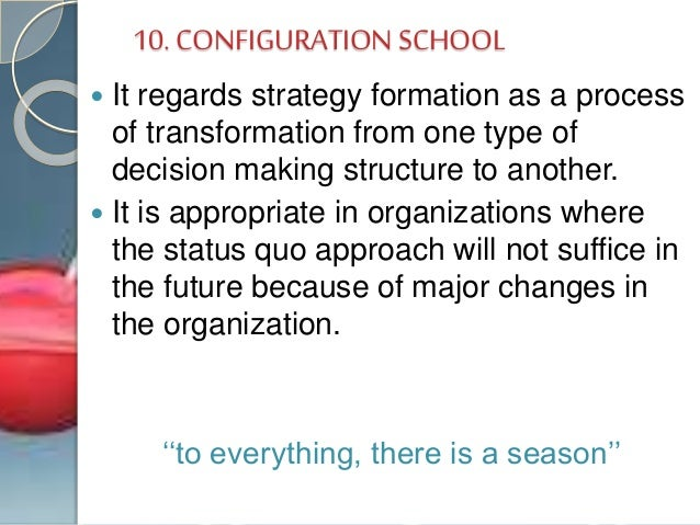 the configuration approach to the strategic Approaches to strategic hrm - strategic human resource management - manu melwin joy 1 approaches to strategic hrm strategic human resource management.