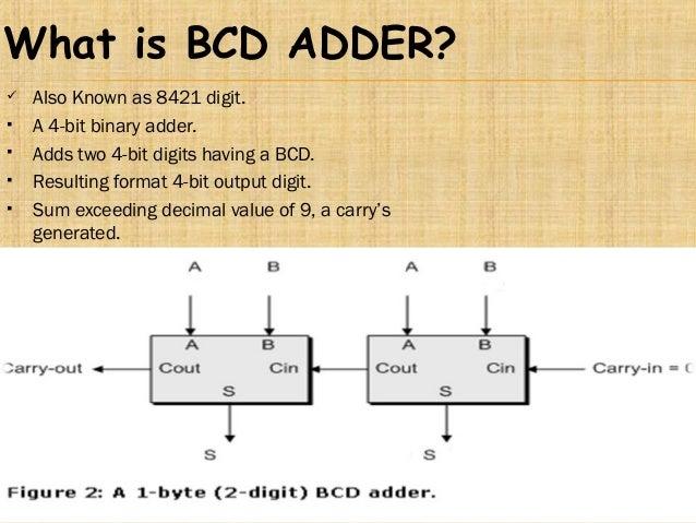 bcd adder 7 638 jpg cb 1441469448 rh slideshare net 4-Bit BCD Adder BCD Adder Truth Table