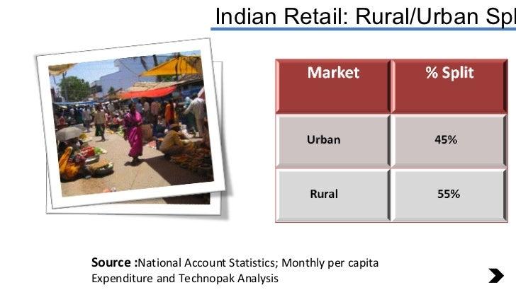 Indian Retail: Rural/Urban Split Source : National Account Statistics; Monthly per capita Expenditure and Technopak Analysis