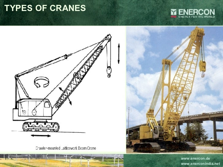 Types Of Mobile Cranes : Types of mobile cranes in the world pictures to pin on