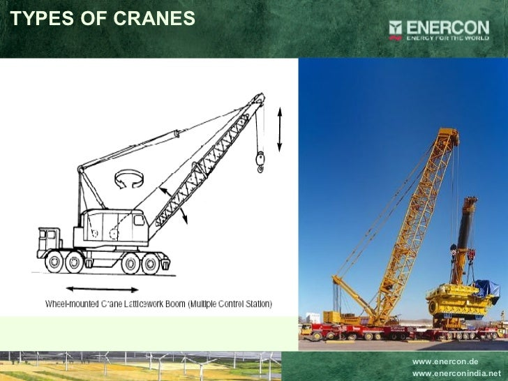 Types Of Mobile Cranes : Presentation on mobile cranes