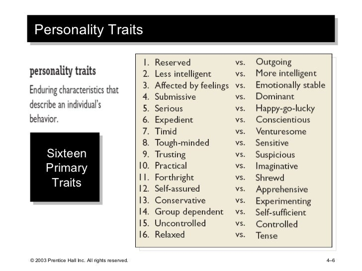 personality traits Which one of your best personality traits stands out amongst all the others.