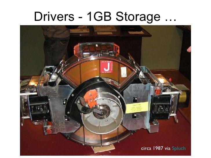 Drivers - 1GB Storage … Then circa 1987 via  Spluch