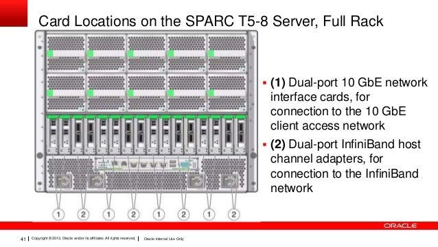 Presentation oracle super cluster t5-8 technical deep dive