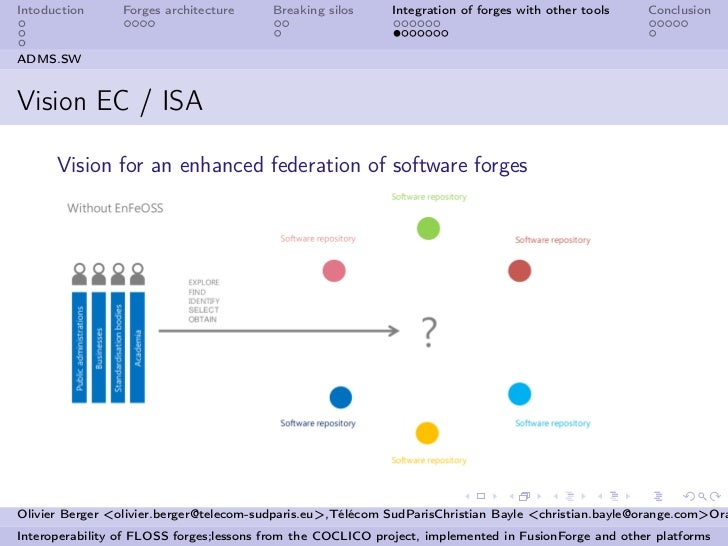Intoduction      Forges architecture     Breaking silos      Integration of forges with other tools   ConclusionADMS.SWVis...