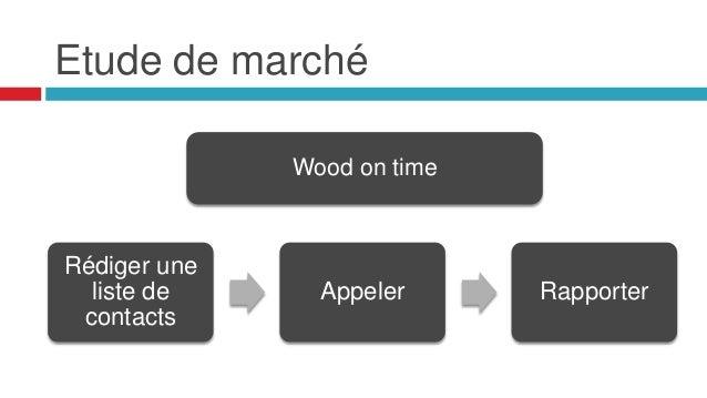 Etude de marché Rédiger une liste de contacts Appeler Rapporter Wood on time