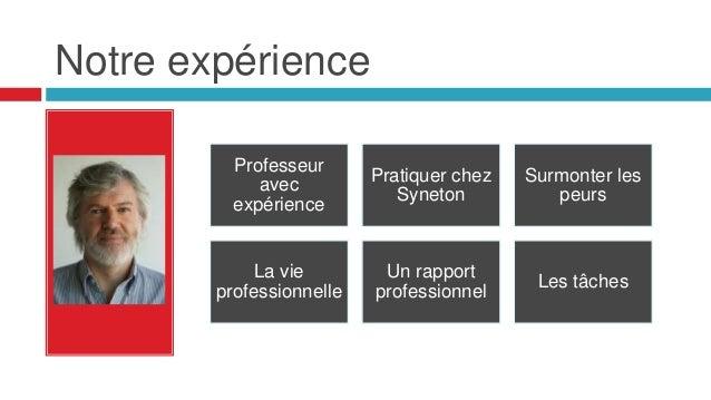 Notre expérience Professeur avec expérience Pratiquer chez Syneton Surmonter les peurs La vie professionnelle Un rapport p...
