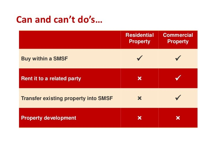How To Property Develop With A Related Party Super