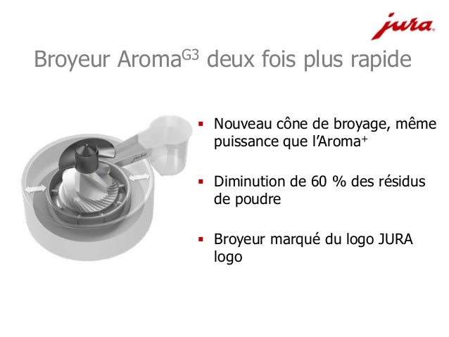 Numero De La Caf Jura