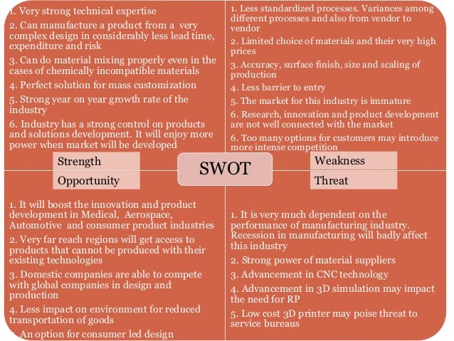 swot analysis of pharmaceutical industry A swot analysis identifies and assesses the strengths, weaknesses, opportunities and threats an organization faces a swot analysis of the pharmaceutical industry illustrates to upper management what the industry is excelling in, what improvements need to be made, where growth is possible and what preemptive measures.
