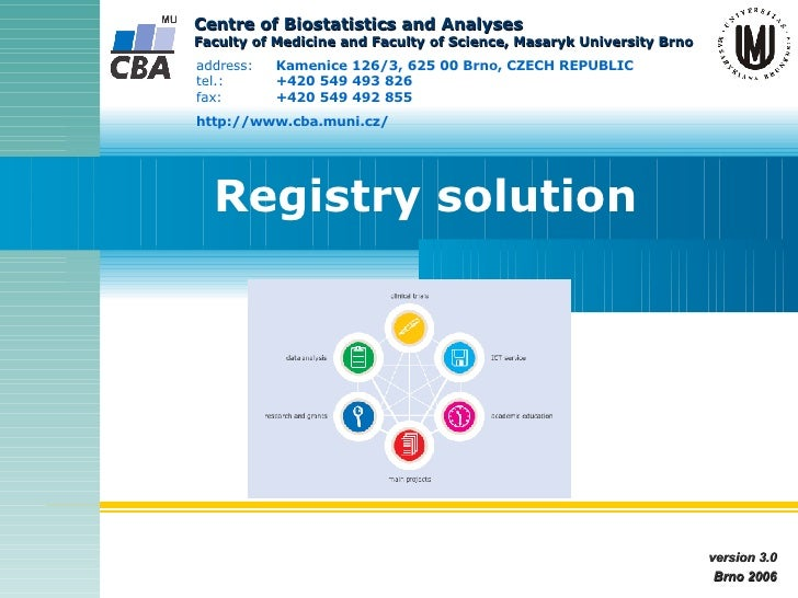 Registry  solution