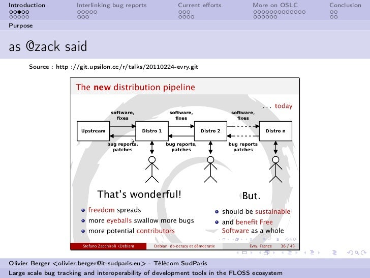 Introduction          Interlinking bug reports          Current efforts         More on OSLC   ConclusionPurposeas @zack sa...