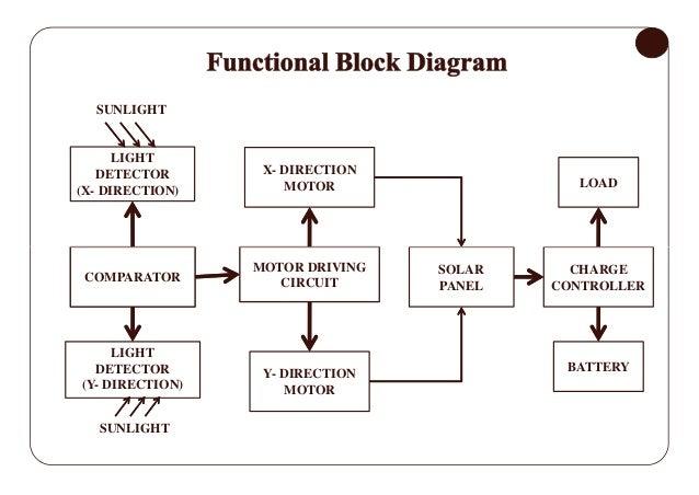 simple solar system diagram - facbooik, Wiring block