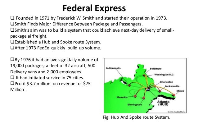 The Evolution of Small Package Express Delivery Industry Slide 6