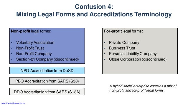 Social Enterprises In South Africa Dont Let Legal Forms Get In The - Get legal forms