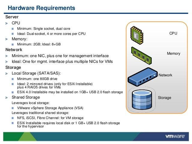 Hardware & storage calculator   citrix blogs.