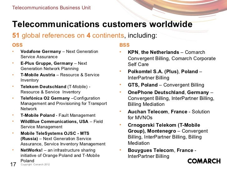 comarch business model Comarch is a global provider of it business a new breed of low-cost carriers can create effective engagement programmes which suit their business model.