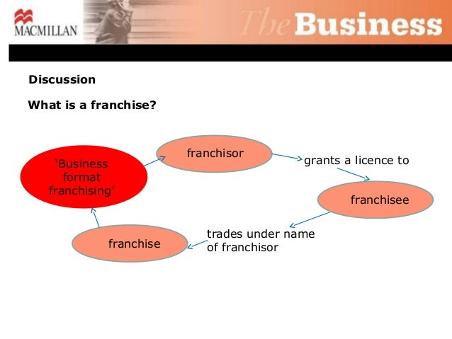 DiscussionWhat is a franchise?                         franchisor    'Business                              grants a licen...